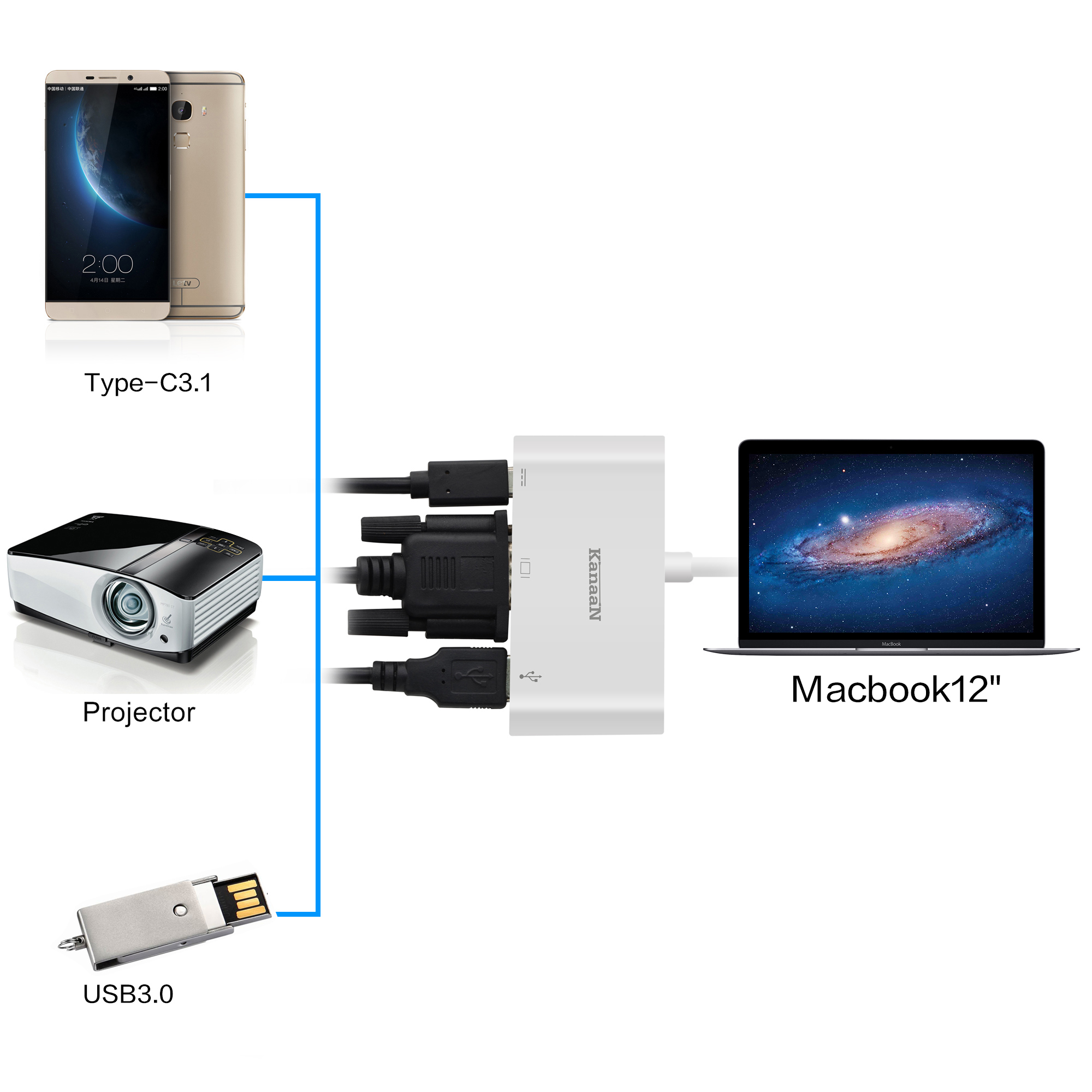 KanaaN USB-C Multiport VGA Adapter mit Ladefunktion
